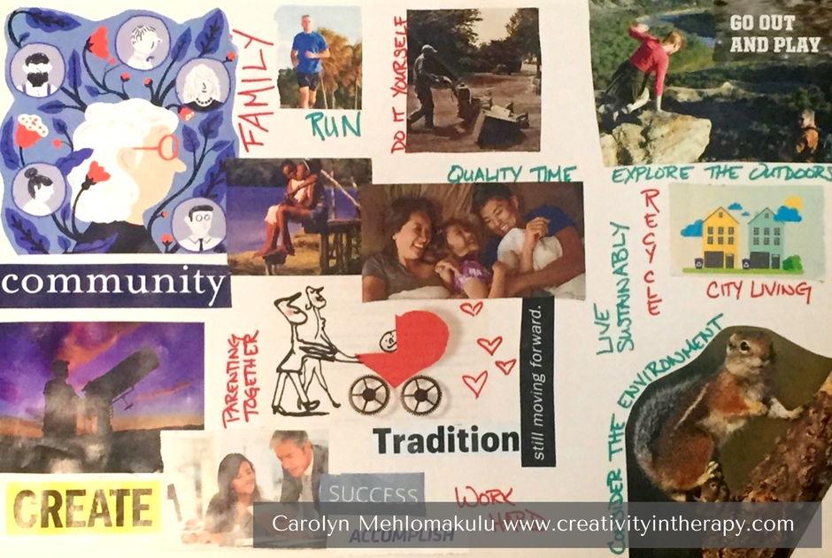 Family Values Collage in Art Therapy | Creativity in Therapy | Carolyn Mehlomakulu