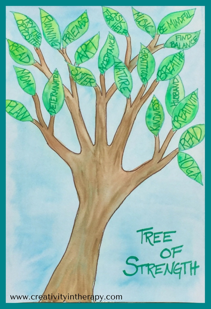 Tree Of Strength Art Directive Creativity In Therapy
