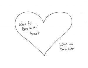 Heart Keep and Keep Out Art Therapy | Creativity in Therapy