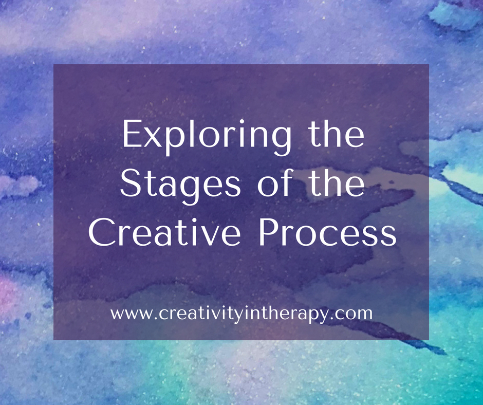 Stages of Creative Process