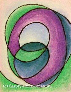 Scribble for Relaxation   Creativity in Therapy   Carolyn Mehlomakulu